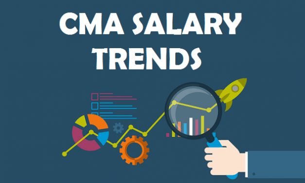 CMA Salary Trends in India and Asia